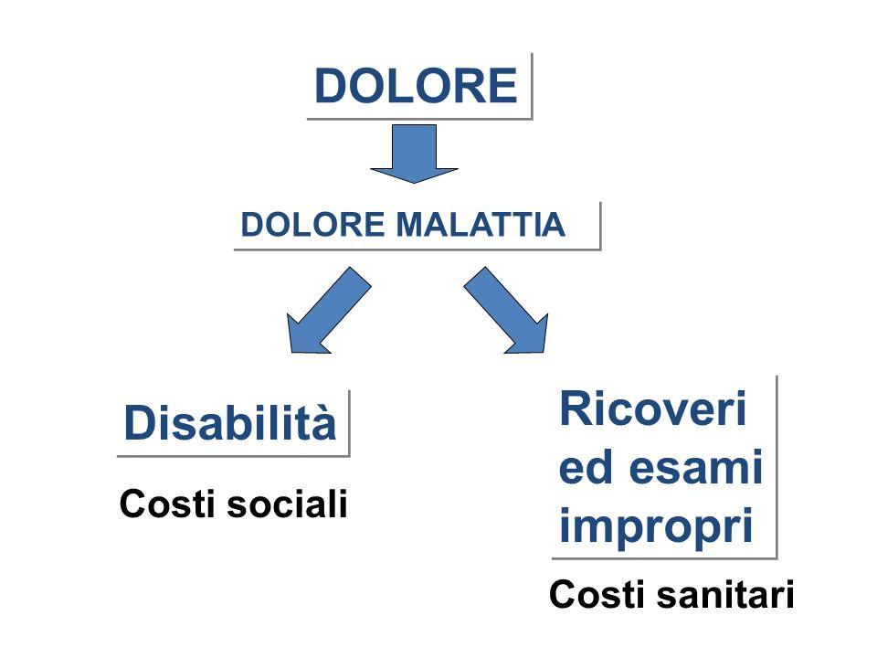 DOLORE Ricoveri Disabilità ed esami impropri Costi sociali