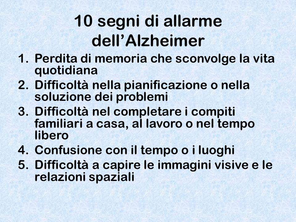 10 segni di allarme dell'Alzheimer