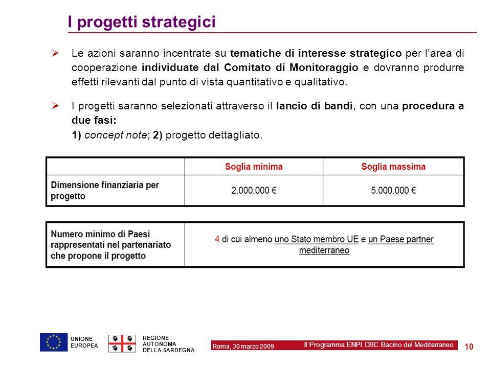 I progetti strategici