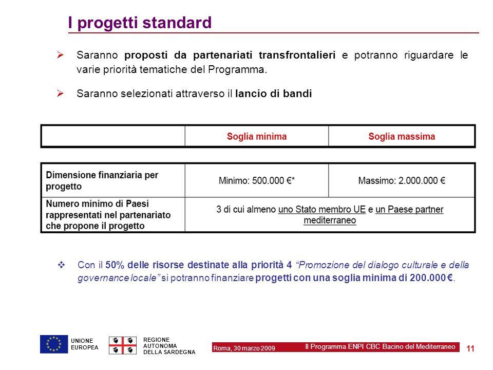 I progetti standard Saranno proposti da partenariati transfrontalieri e potranno riguardare le varie priorità tematiche del Programma.