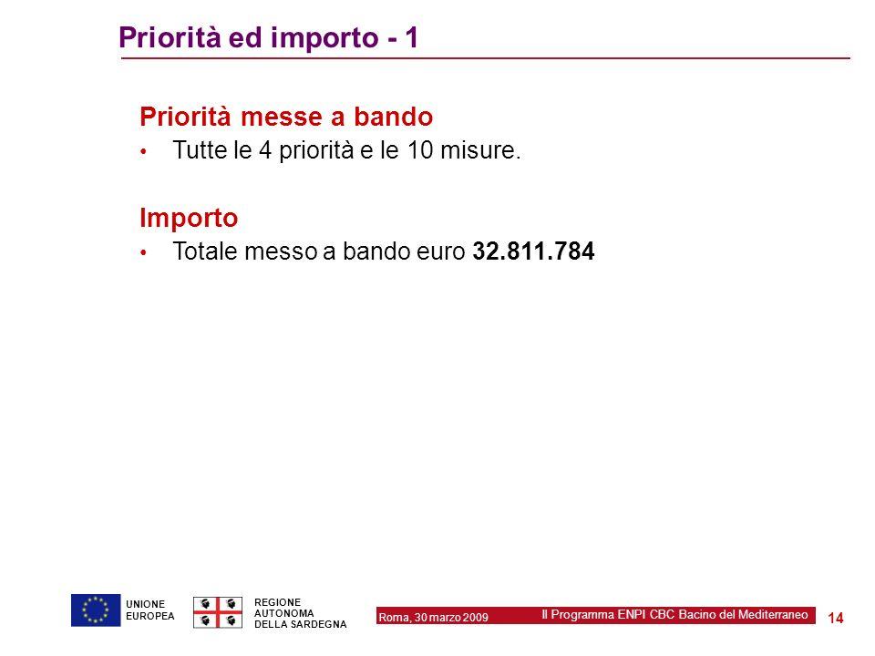 Priorità ed importo - 1 Priorità messe a bando Importo
