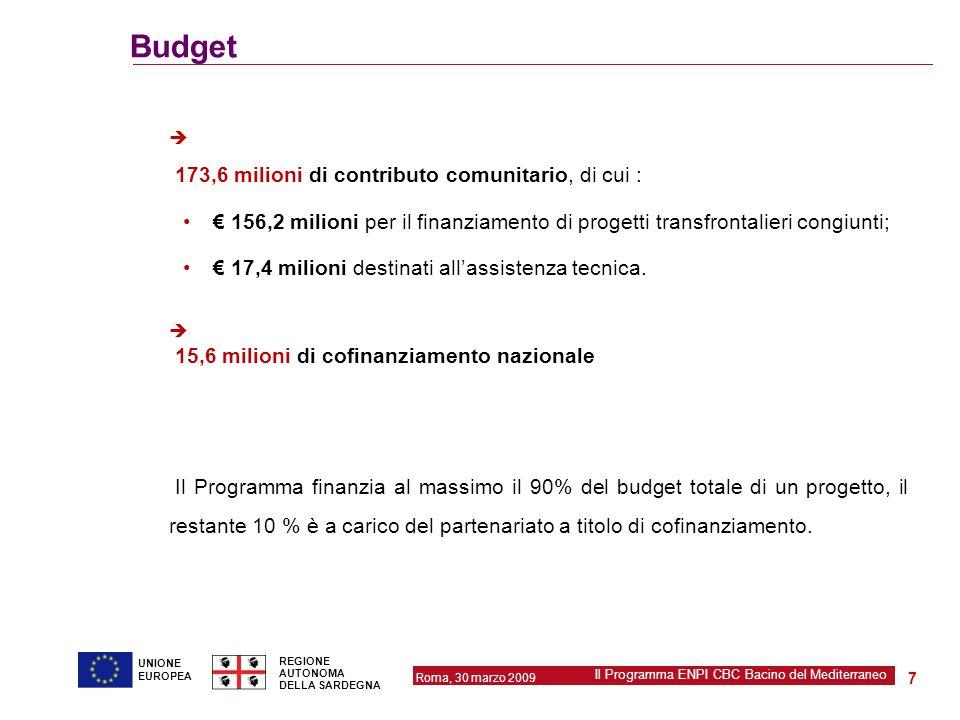 Budget € 173,6 milioni di contributo comunitario, di cui : € 156,2 milioni per il finanziamento di progetti transfrontalieri congiunti;