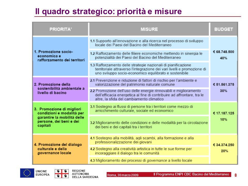 Il quadro strategico: priorità e misure
