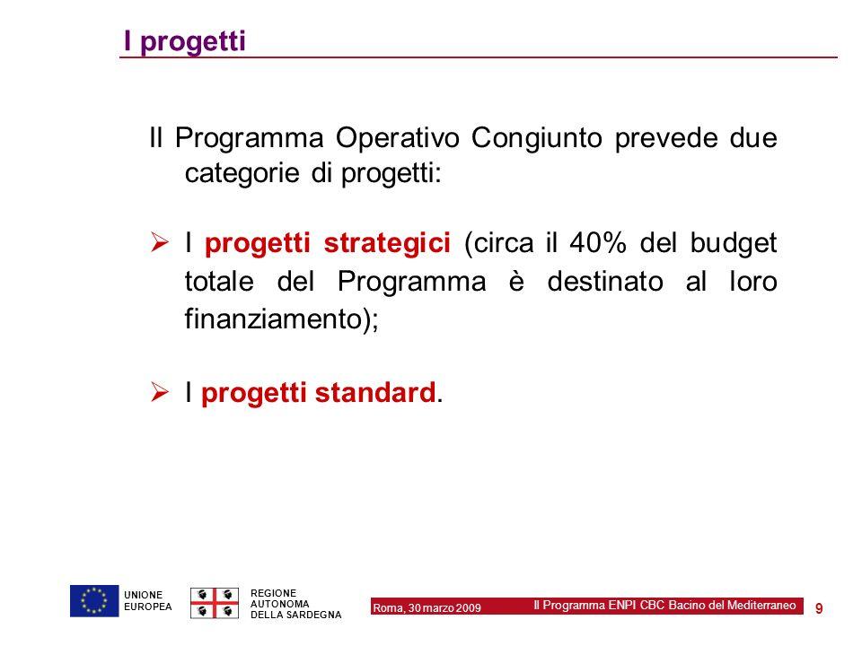 Il Programma Operativo Congiunto prevede due categorie di progetti: