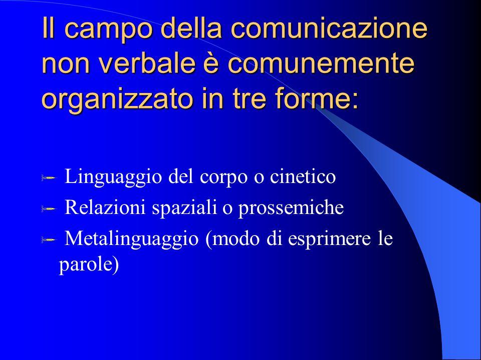 Il campo della comunicazione non verbale è comunemente organizzato in tre forme: