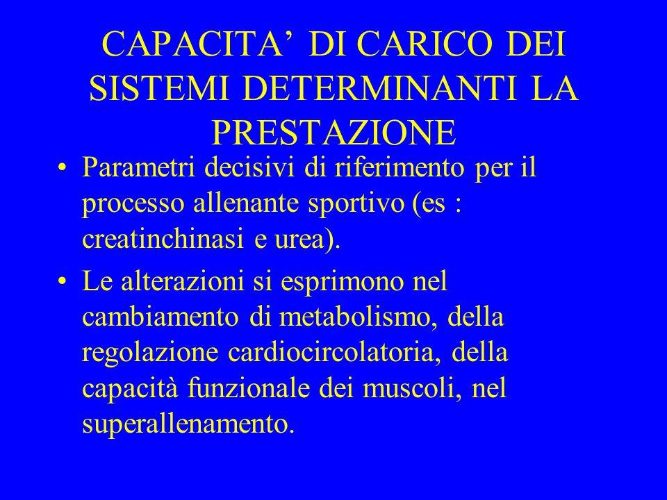 CAPACITA' DI CARICO DEI SISTEMI DETERMINANTI LA PRESTAZIONE