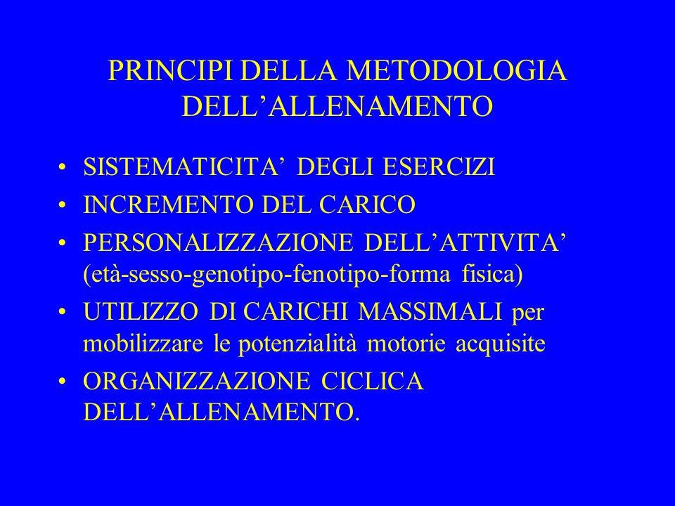 PRINCIPI DELLA METODOLOGIA DELL'ALLENAMENTO
