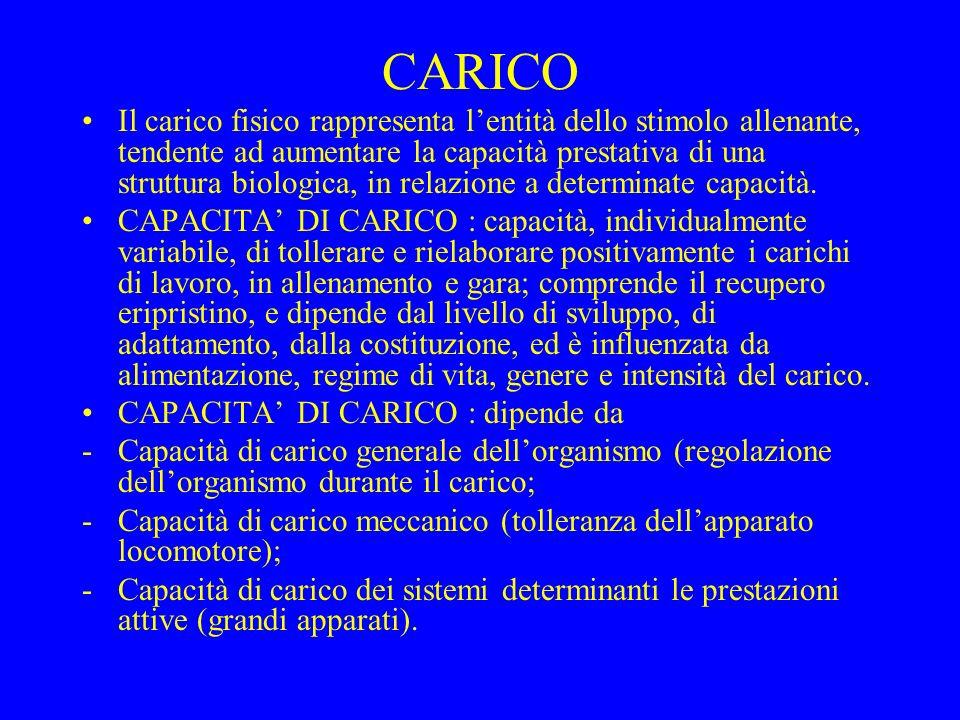 CARICO