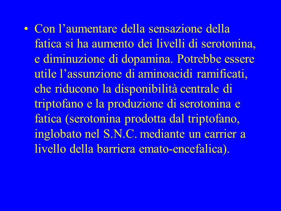 Con l'aumentare della sensazione della fatica si ha aumento dei livelli di serotonina, e diminuzione di dopamina.