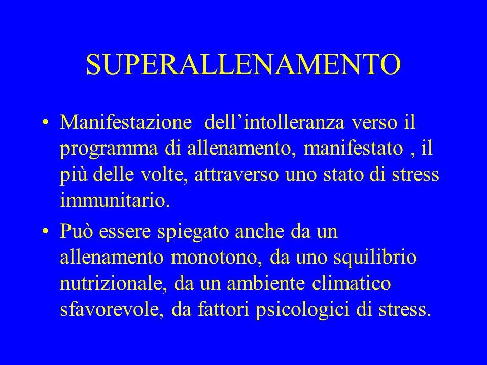 SUPERALLENAMENTO