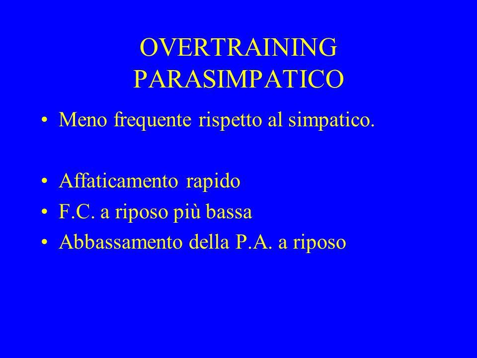 OVERTRAINING PARASIMPATICO