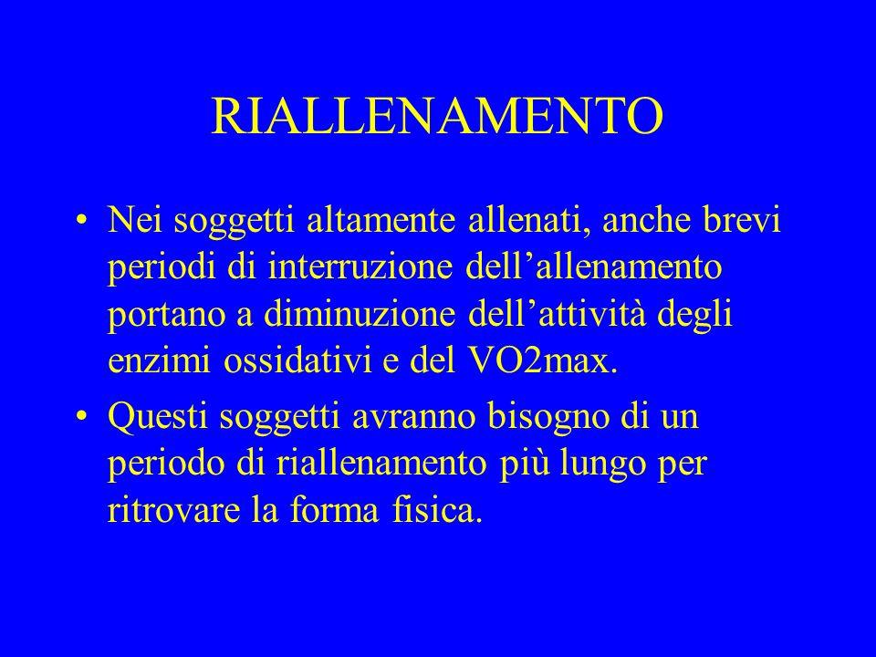 RIALLENAMENTO