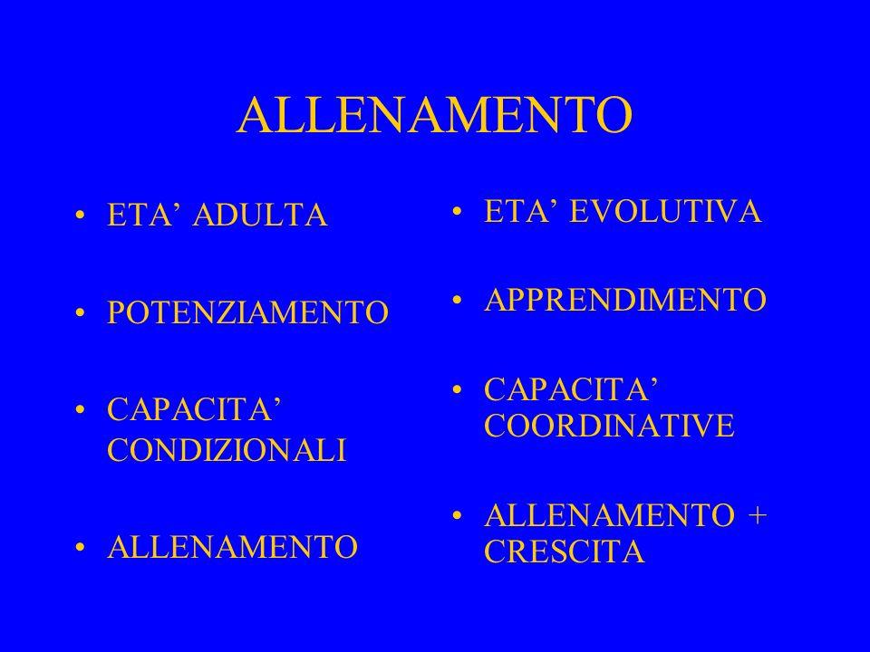 ALLENAMENTO ETA' ADULTA POTENZIAMENTO CAPACITA' CONDIZIONALI