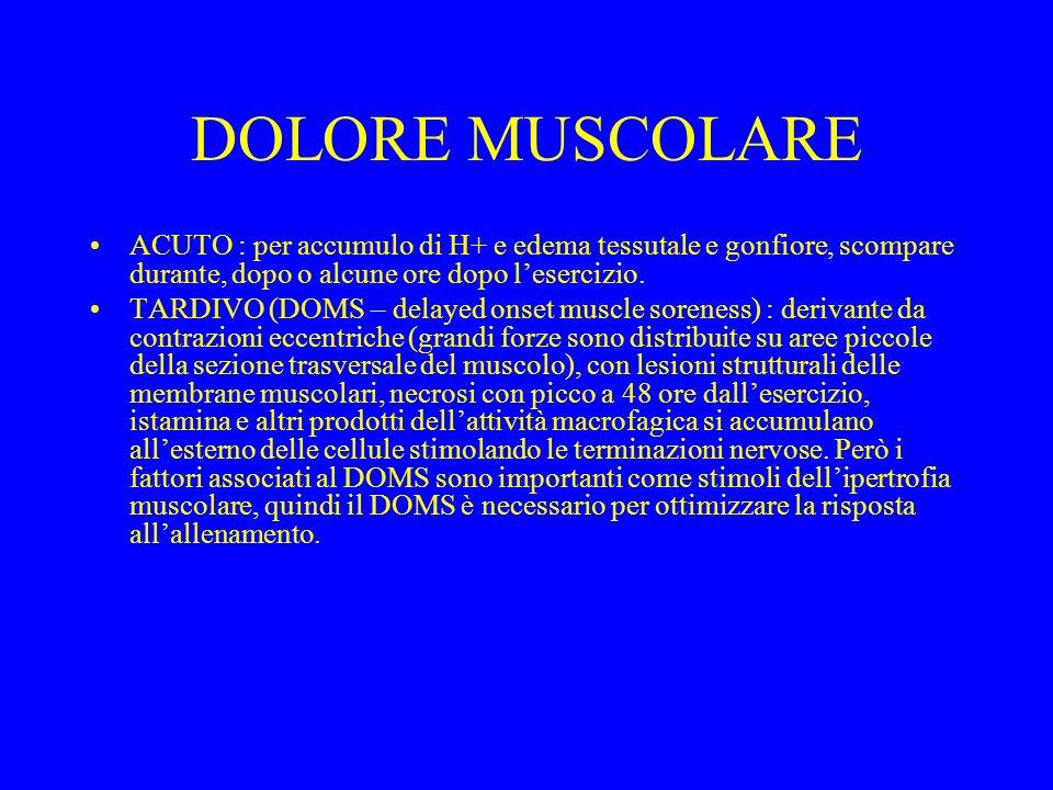 DOLORE MUSCOLARE ACUTO : per accumulo di H+ e edema tessutale e gonfiore, scompare durante, dopo o alcune ore dopo l'esercizio.