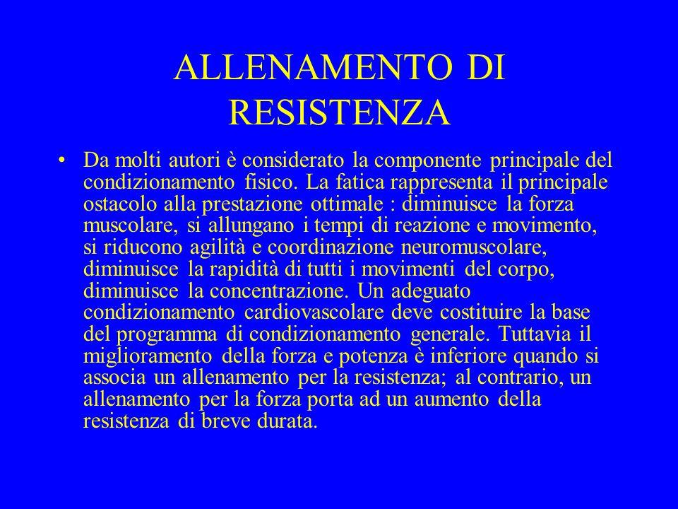 ALLENAMENTO DI RESISTENZA