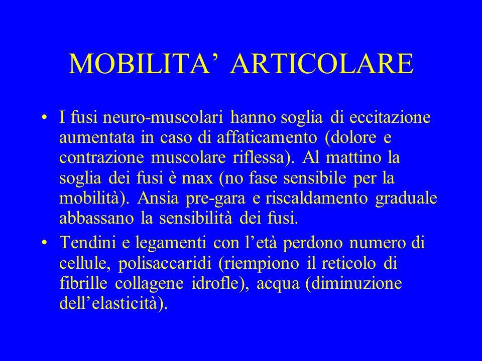 MOBILITA' ARTICOLARE