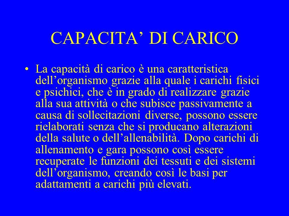 CAPACITA' DI CARICO