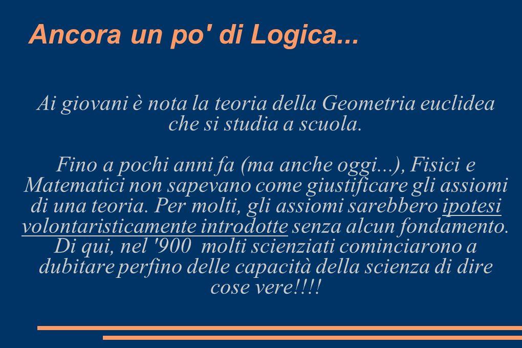 Ancora un po di Logica... Ai giovani è nota la teoria della Geometria euclidea che si studia a scuola.