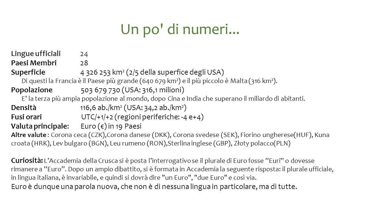 Un po di numeri... Lingue ufficiali 24 Paesi Membri 28