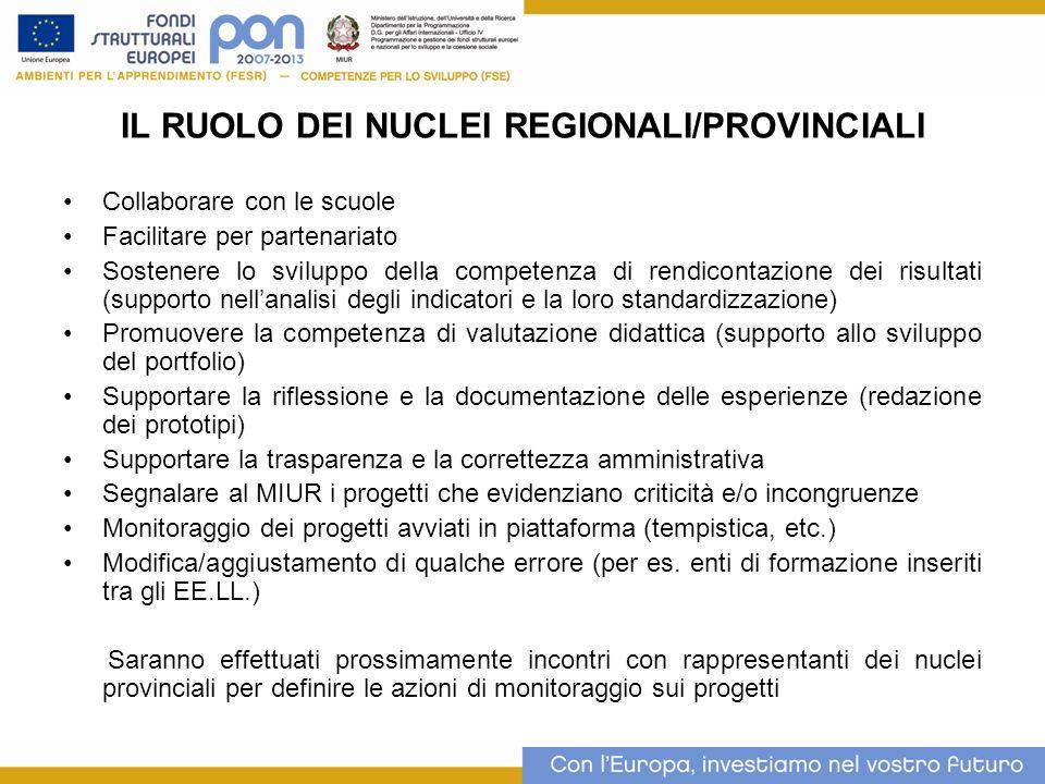 IL RUOLO DEI NUCLEI REGIONALI/PROVINCIALI
