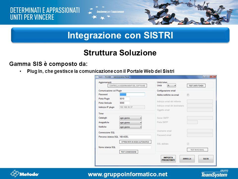 Integrazione con SISTRI