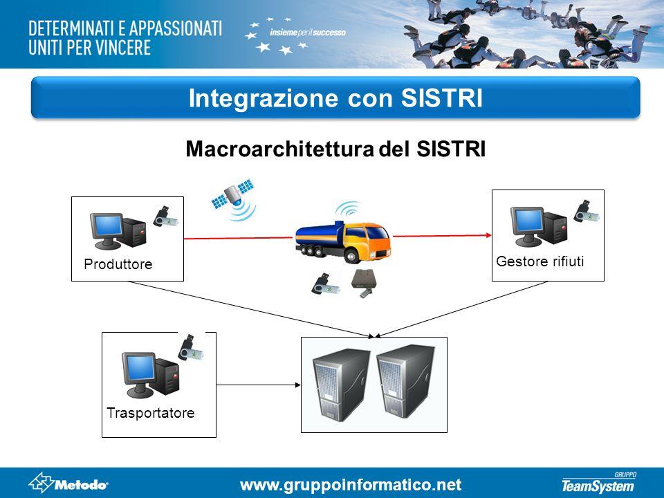Integrazione con SISTRI Macroarchitettura del SISTRI