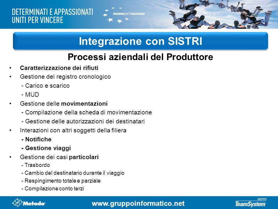 Integrazione con SISTRI Processi aziendali del Produttore