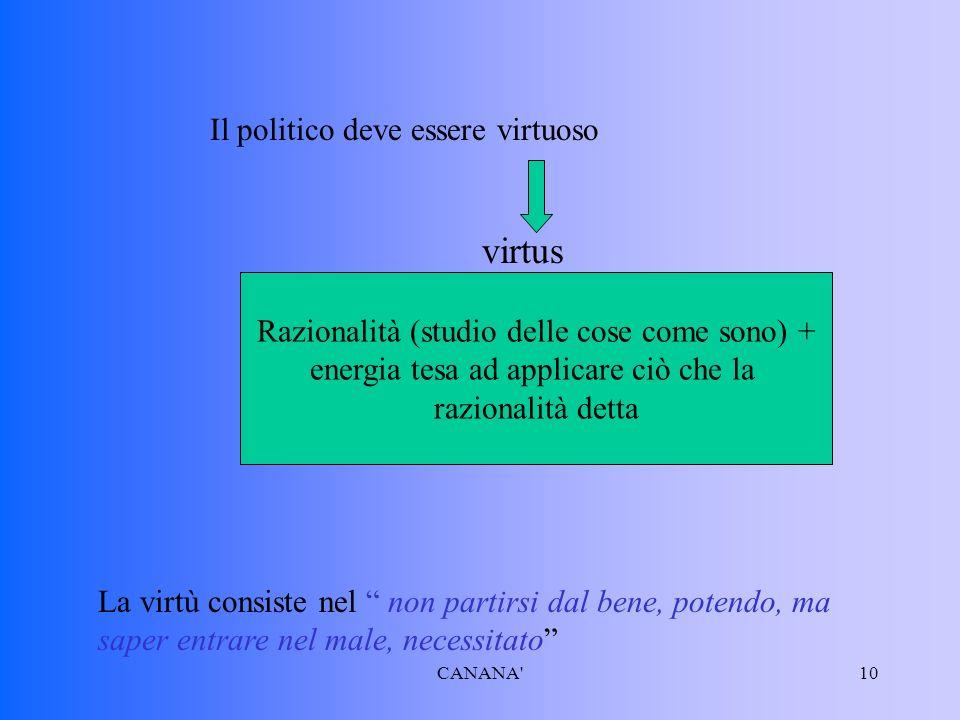 Il politico deve essere virtuoso