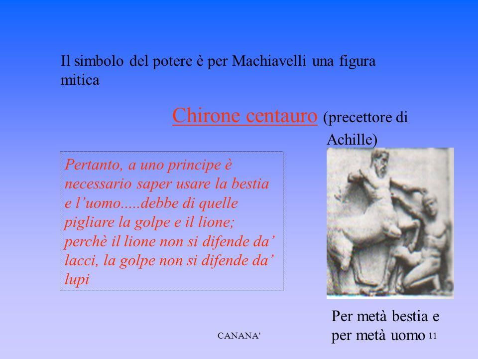 Il simbolo del potere è per Machiavelli una figura mitica