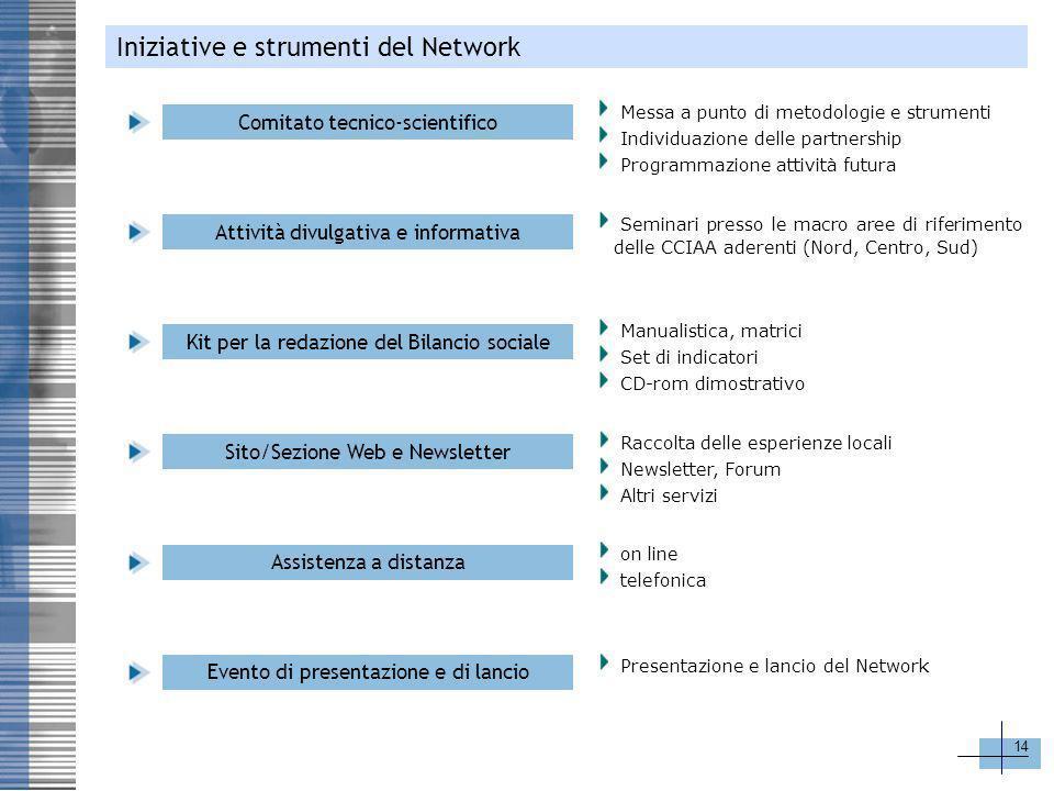 Iniziative e strumenti del Network