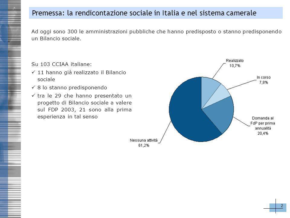 Premessa: la rendicontazione sociale in Italia e nel sistema camerale