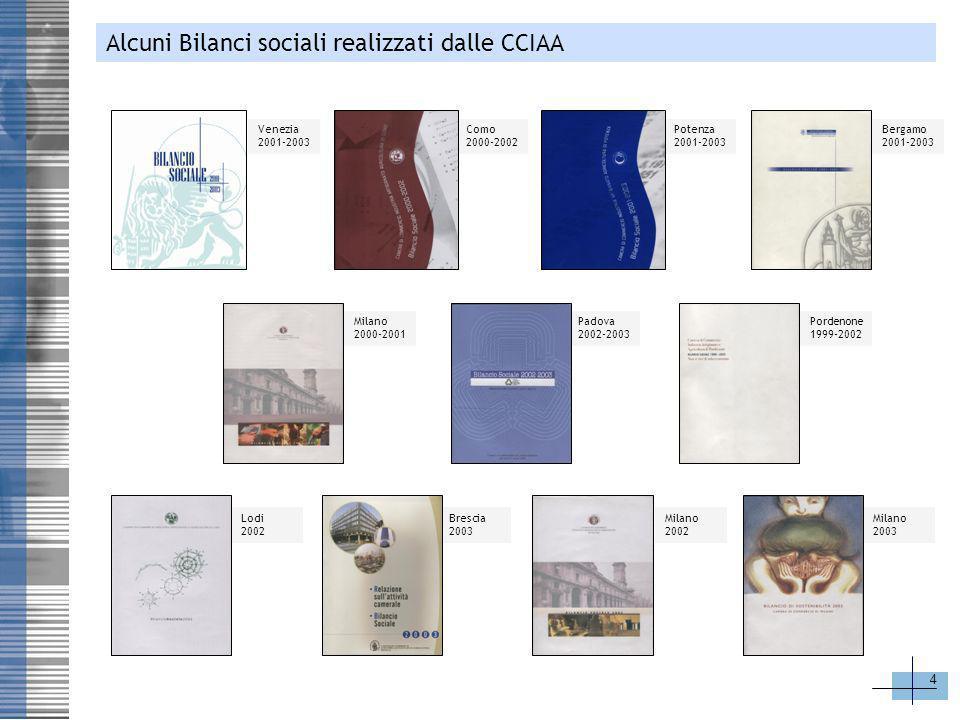 Alcuni Bilanci sociali realizzati dalle CCIAA
