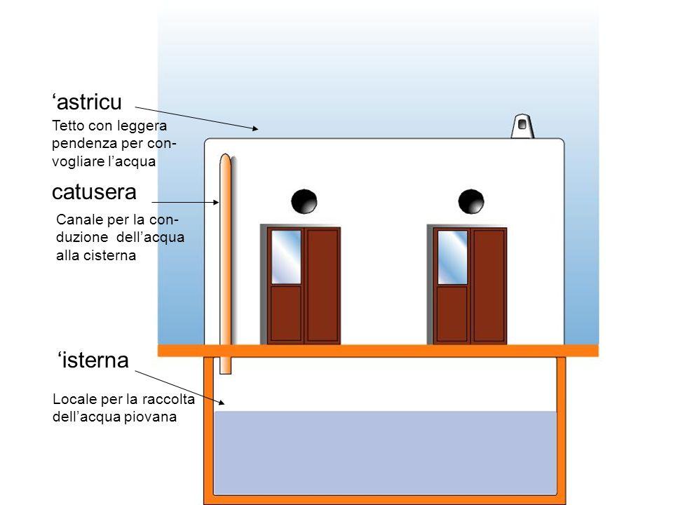 'astricu catusera 'isterna Tetto con leggera pendenza per con-
