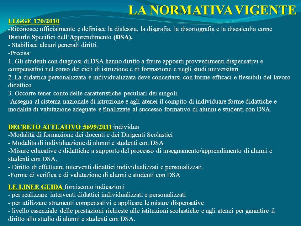 LA NORMATIVA VIGENTE LEGGE 170/2010