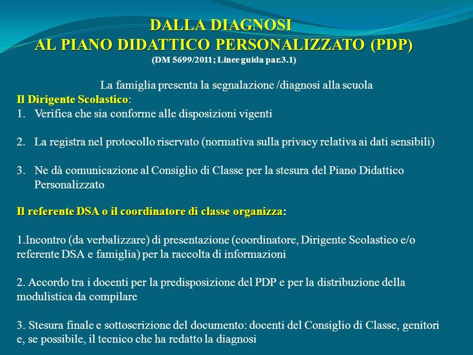 AL PIANO DIDATTICO PERSONALIZZATO (PDP)