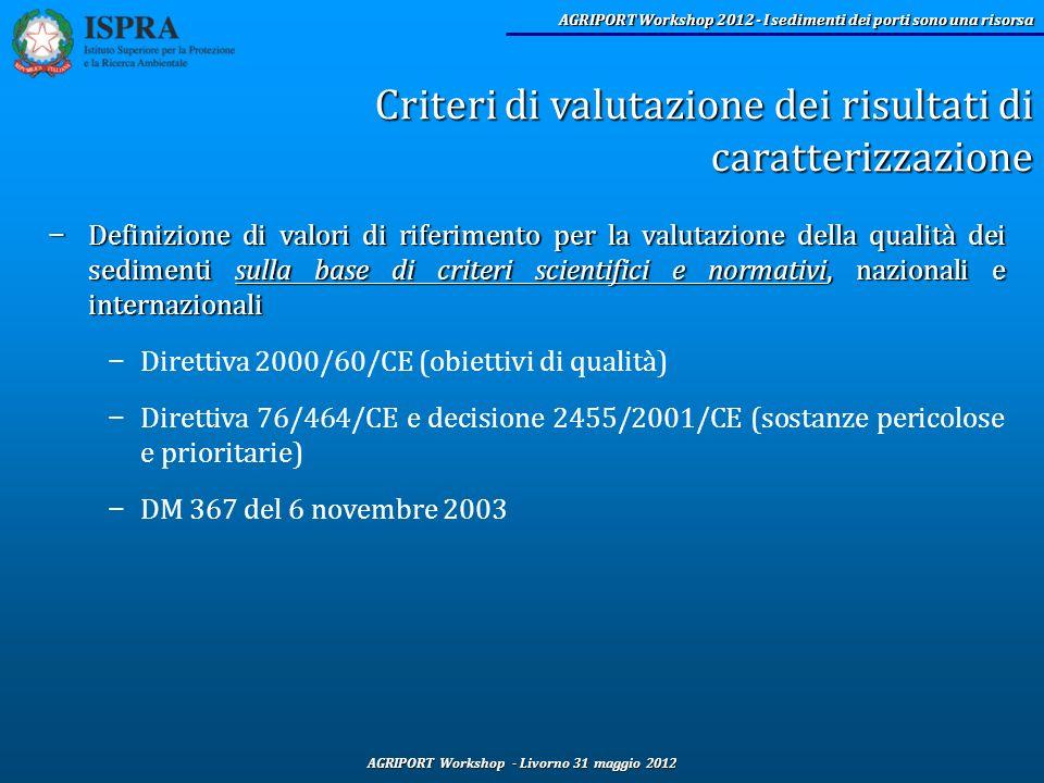 Criteri di valutazione dei risultati di caratterizzazione