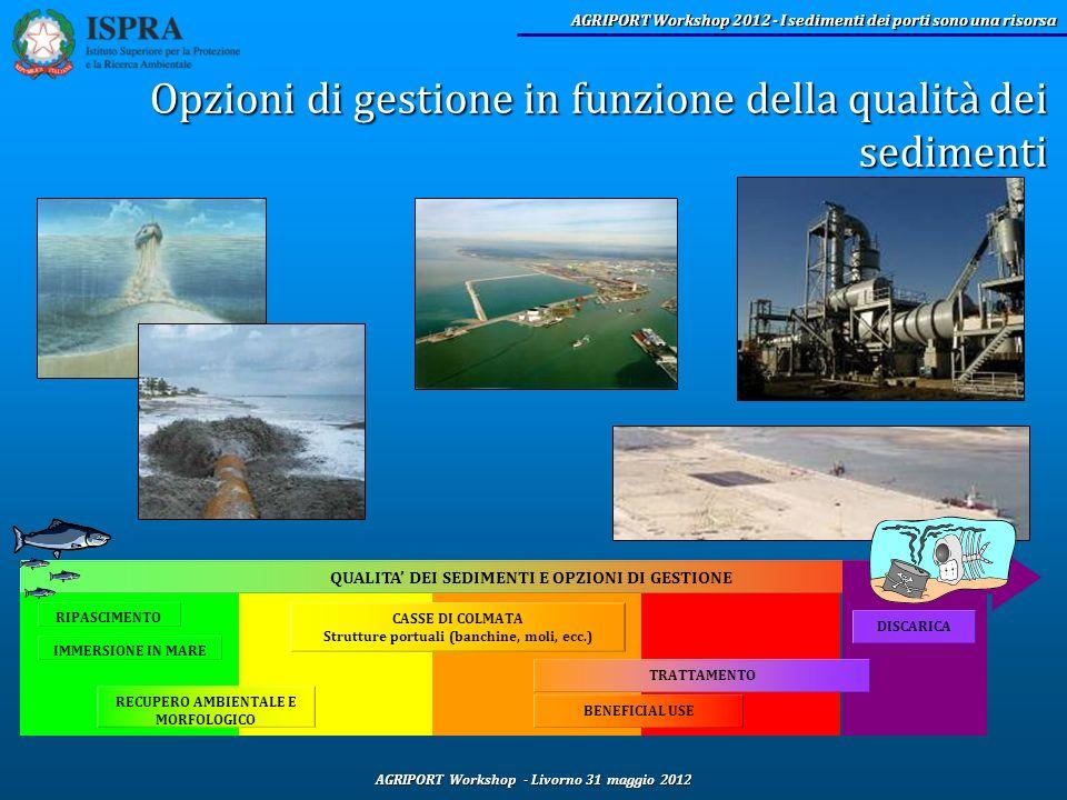 Opzioni di gestione in funzione della qualità dei sedimenti
