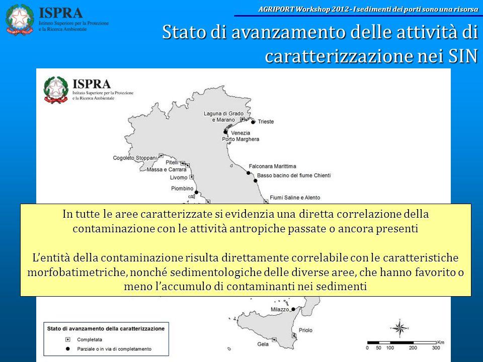 Stato di avanzamento delle attività di caratterizzazione nei SIN