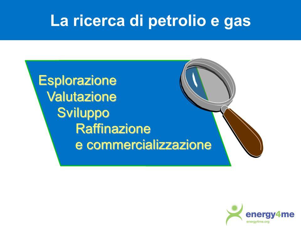 La ricerca di petrolio e gas