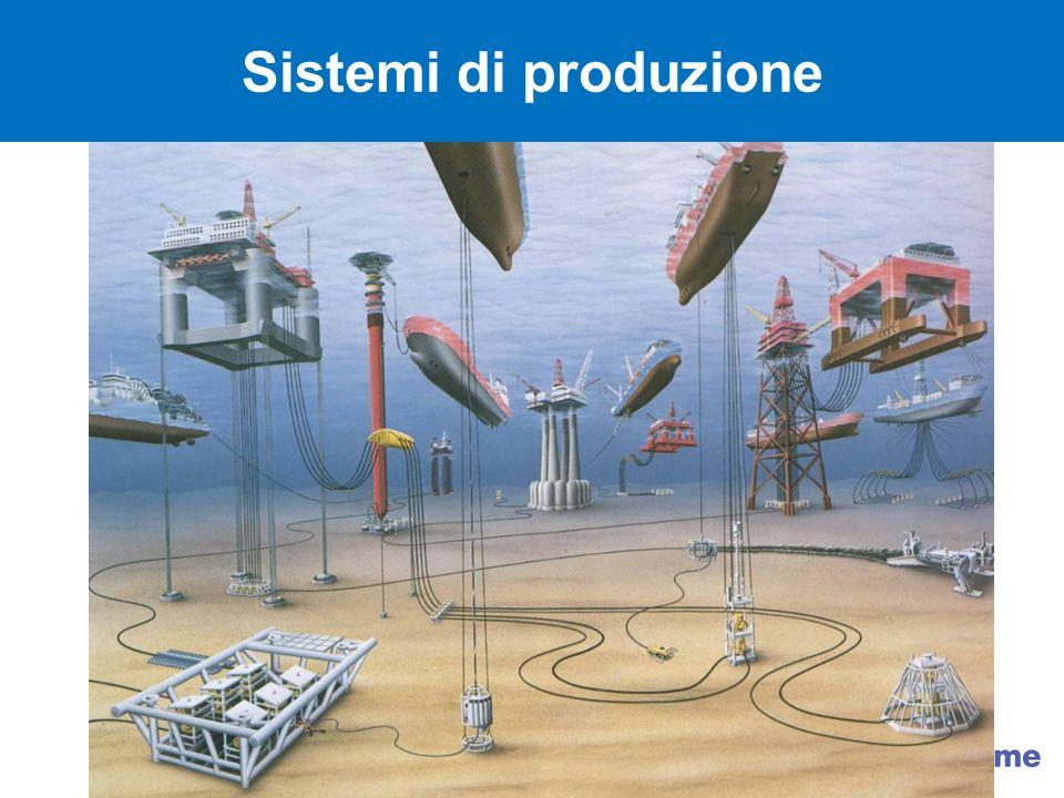 Sistemi di produzione