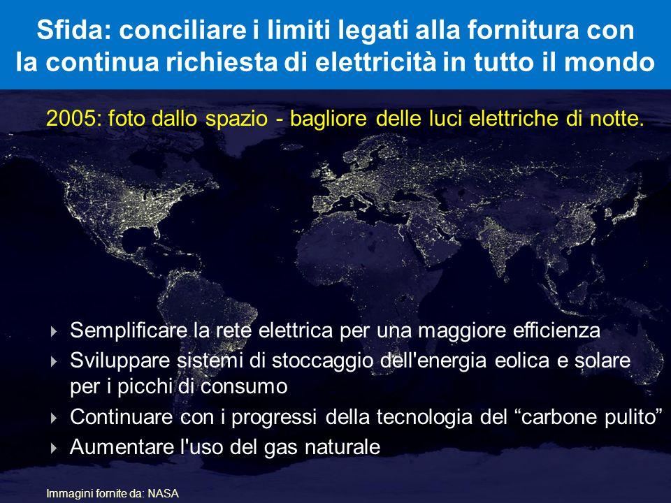 Sfida: conciliare i limiti legati alla fornitura con la continua richiesta di elettricità in tutto il mondo