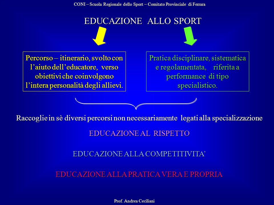 CONI – Scuola Regionale dello Sport – Comitato Provinciale di Ferrara