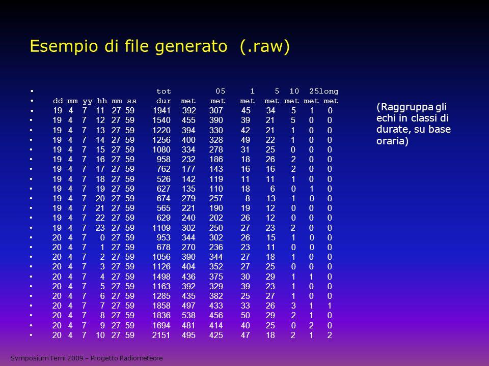 Esempio di file generato (.raw)