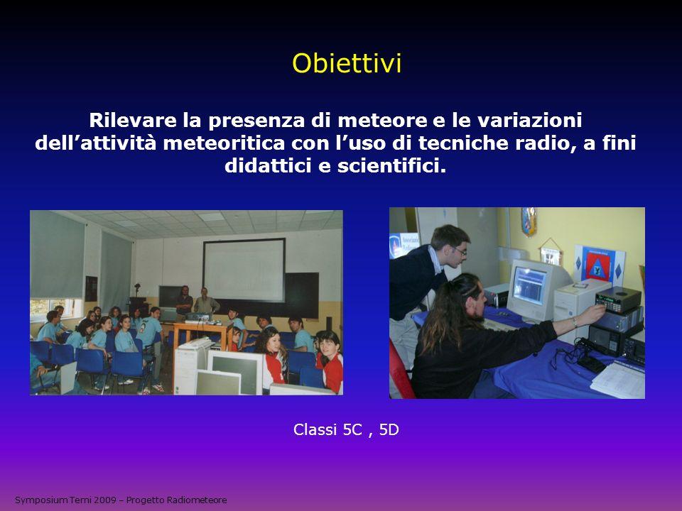 Obiettivi Rilevare la presenza di meteore e le variazioni dell'attività meteoritica con l'uso di tecniche radio, a fini didattici e scientifici.