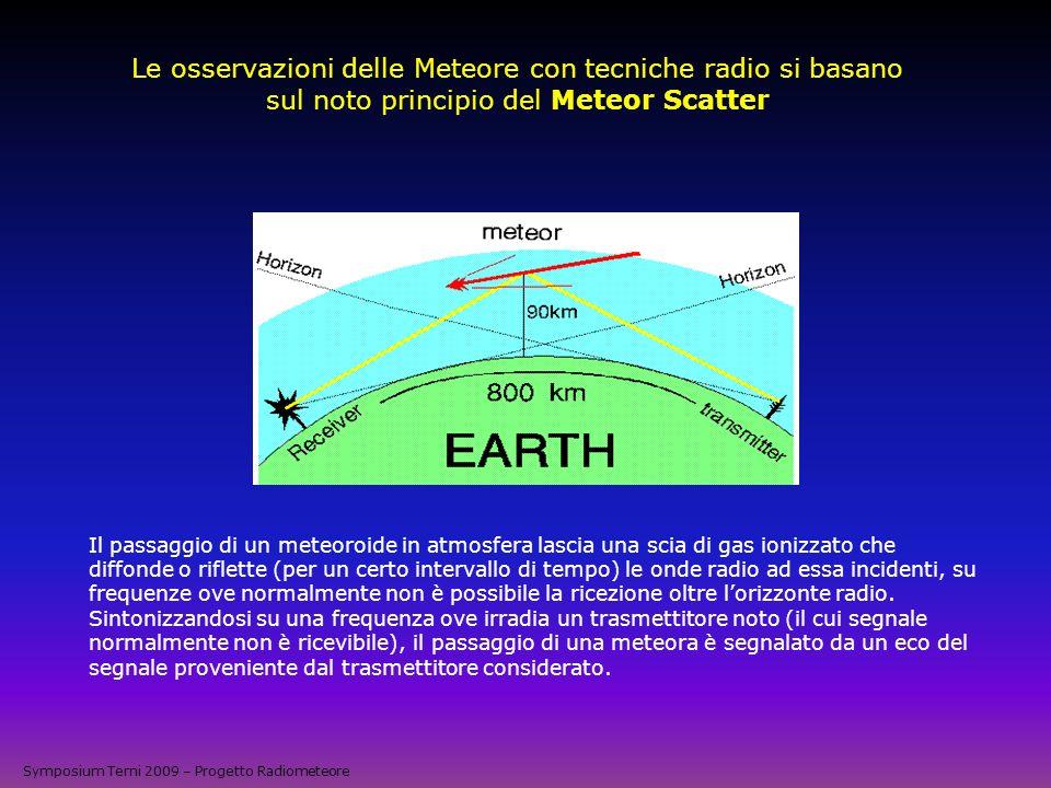 Le osservazioni delle Meteore con tecniche radio si basano sul noto principio del Meteor Scatter