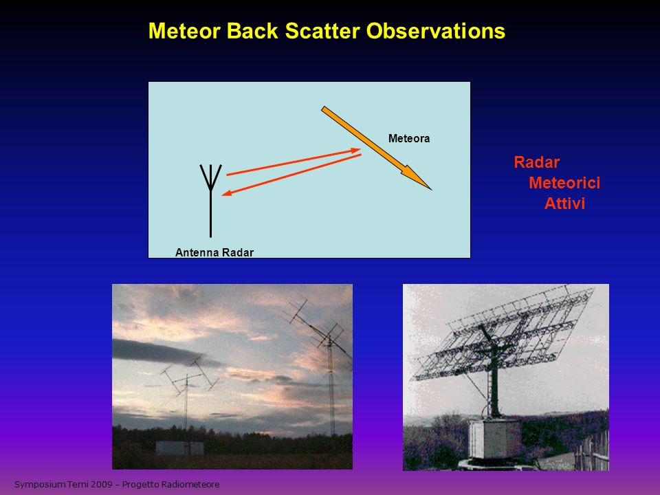 Meteor Back Scatter Observations