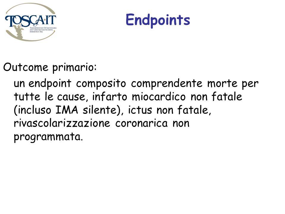 Endpoints Outcome primario: