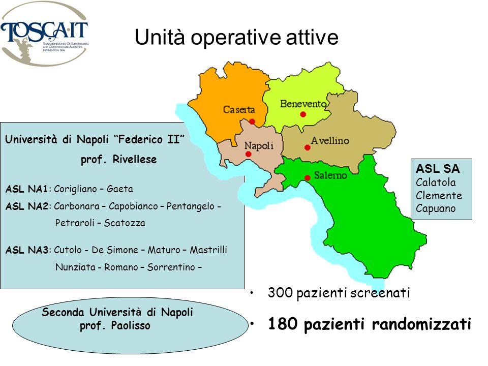 Unità operative attive