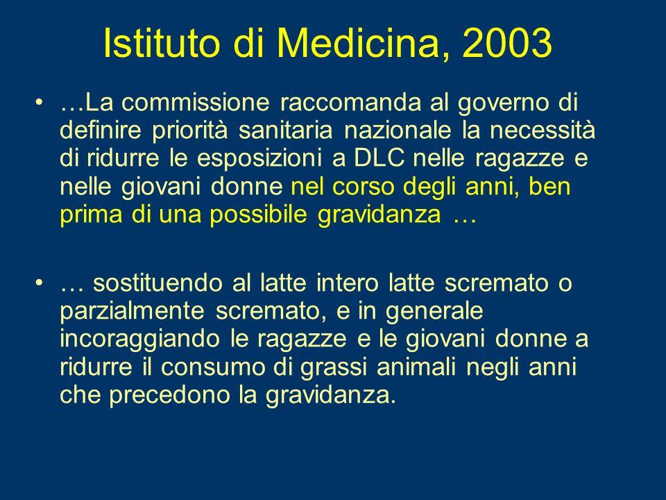 Istituto di Medicina, 2003