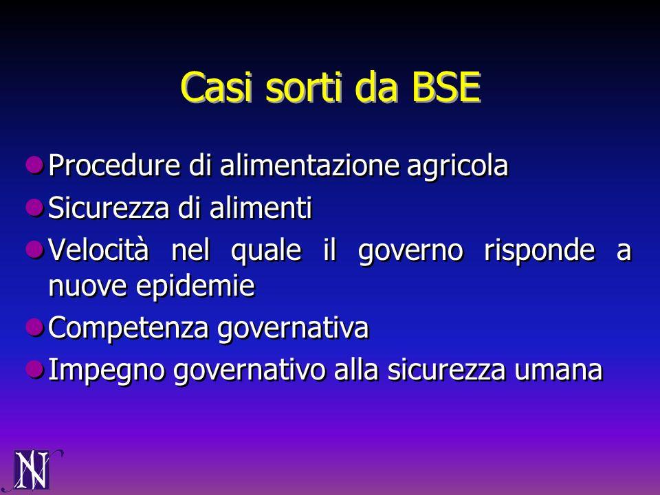 Casi sorti da BSE Procedure di alimentazione agricola